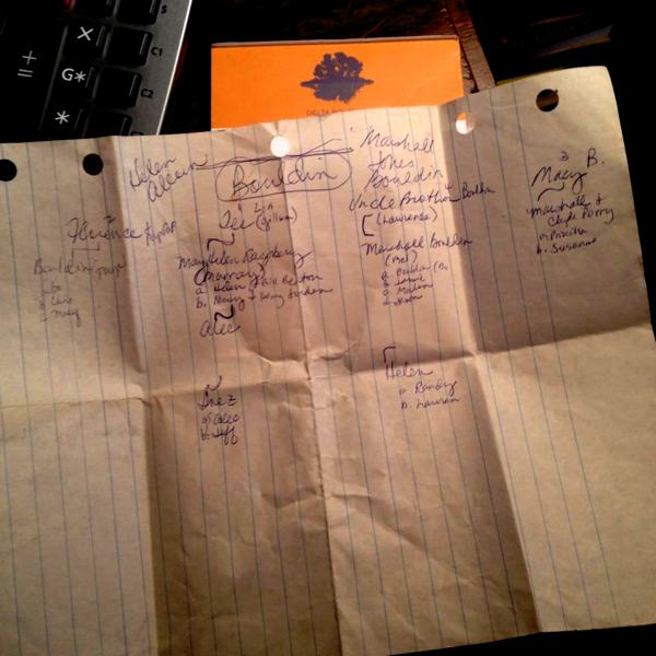 Notes I made years ago from a conversation with my father about our family tree.